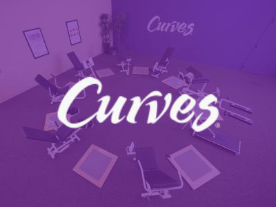 curves_generic_gym